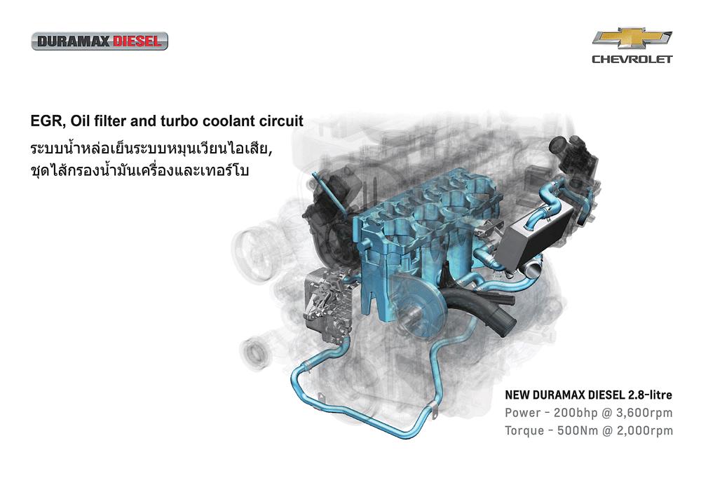 First Look: GM's 2.8L Duramax on lb7 turbo coolant hose, lb7 return line diagram, lb7 duramax,