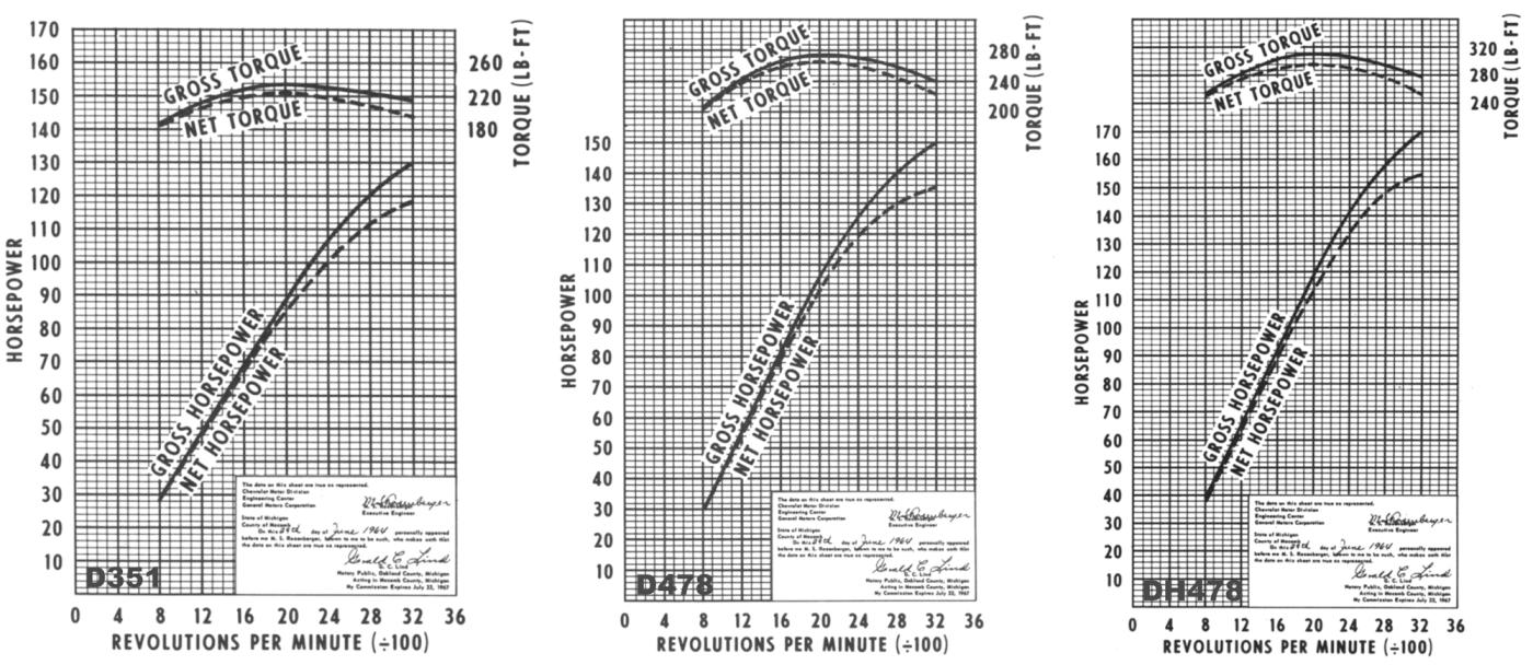 DW-1710-HIST-9