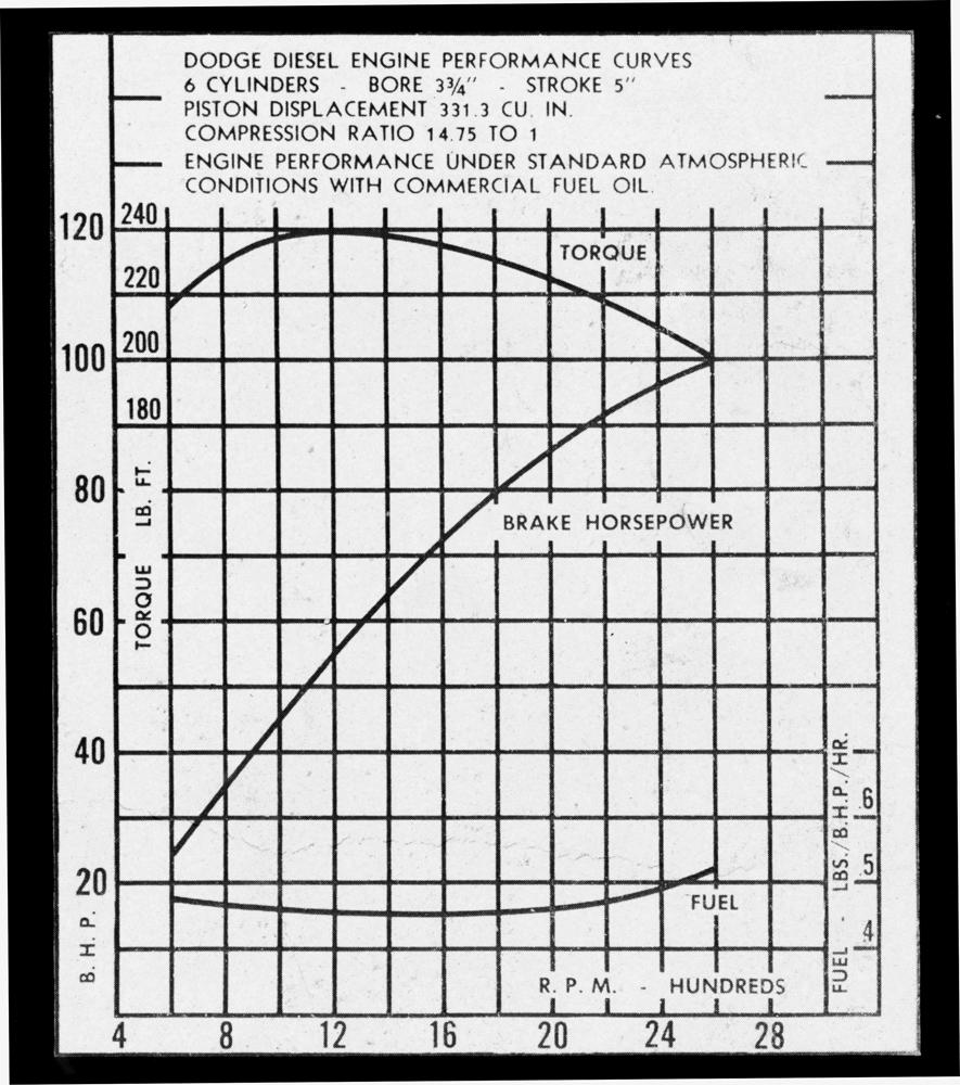 DW-1805-HIST-06