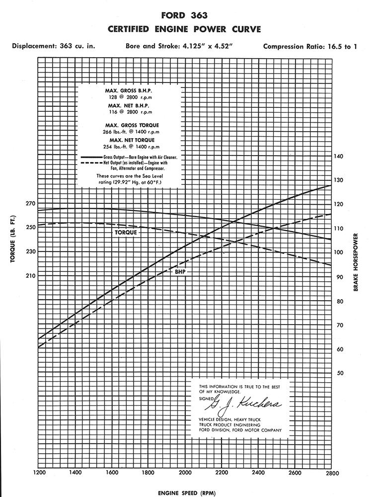 DW-1810-TRAC133-06